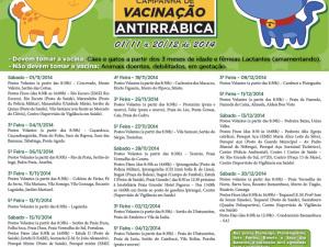 Campanha Antirrábica vacina 1186 animais na costa sul