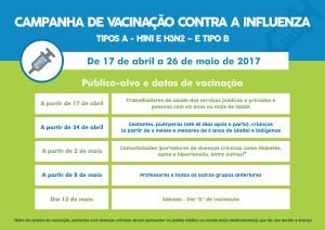 cartaz_campanha_de_vacinação_A3